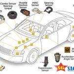 Các loại cảm biến trên ô tô