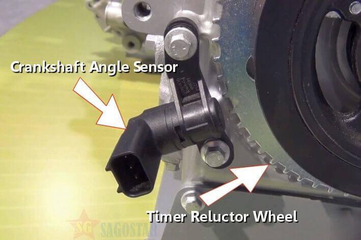 Các loại cảm biến trên xe ô tô Cảm biến trục khủy