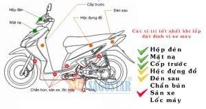 cách lắp định vị xe máy
