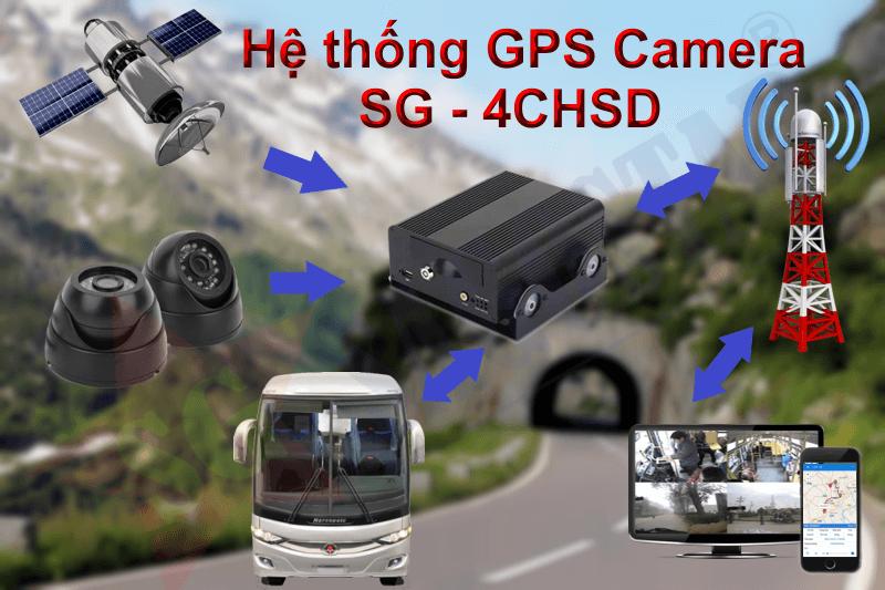 camera hợp chuẩn BGTVT - giám sát hành trình