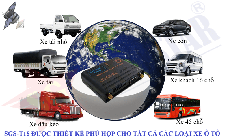 giám sát hành trình, hộp đen ô tô cho xe